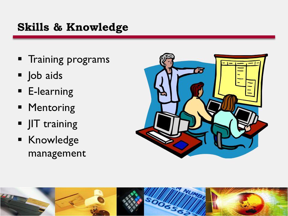 Skills & Knowledge  Training programs  Job aids  E-learning  Mentoring  JIT training  Knowledge management
