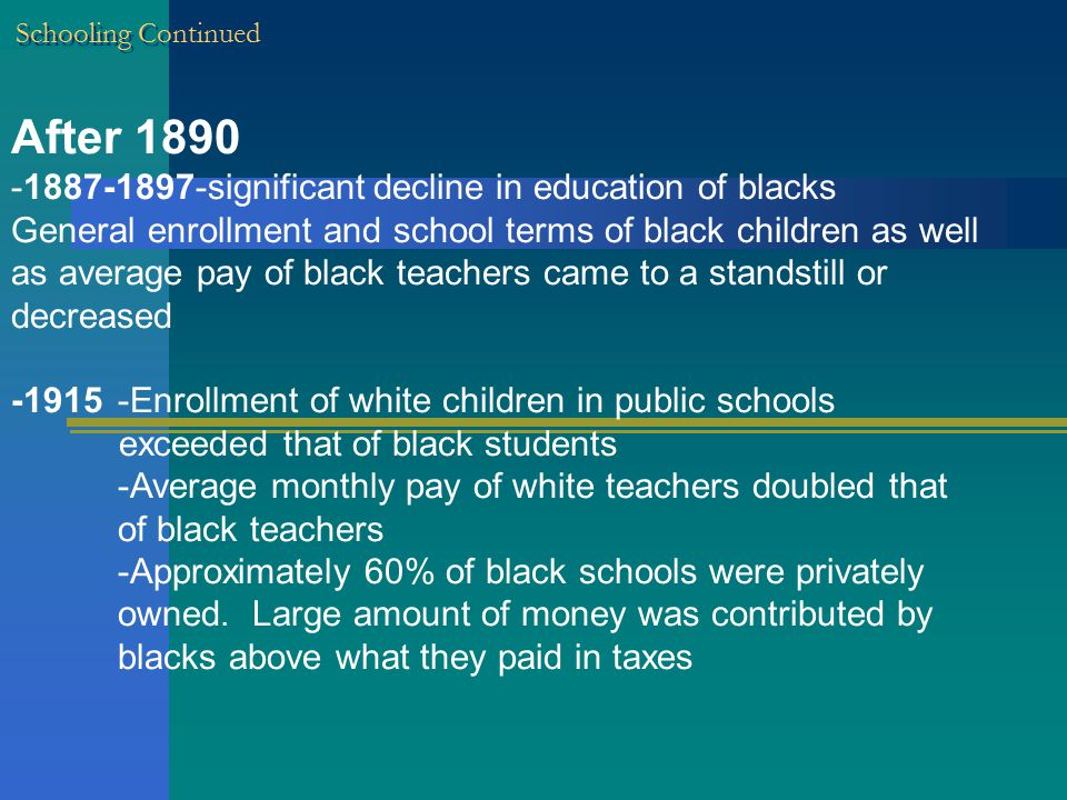 Schooling Continued After 1890 -1887-1897-significant decline in education of blacks General enrollment and school terms of black children as well as average pay of black teachers came to a standstill or decreased -1915-Enrollment of white children in public schools exceeded that of black students -Average monthly pay of white teachers doubled that of black teachers -Approximately 60% of black schools were privately owned.