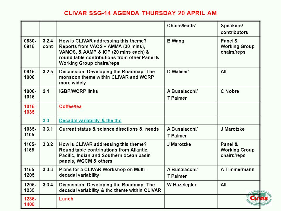 CLIVAR SSG-14 AGENDA THURSDAY 20 APRIL AM Chairs/leads*Speakers/ contributors 0830- 0915 3.2.4 cont How is CLIVAR addressing this theme? Reports from