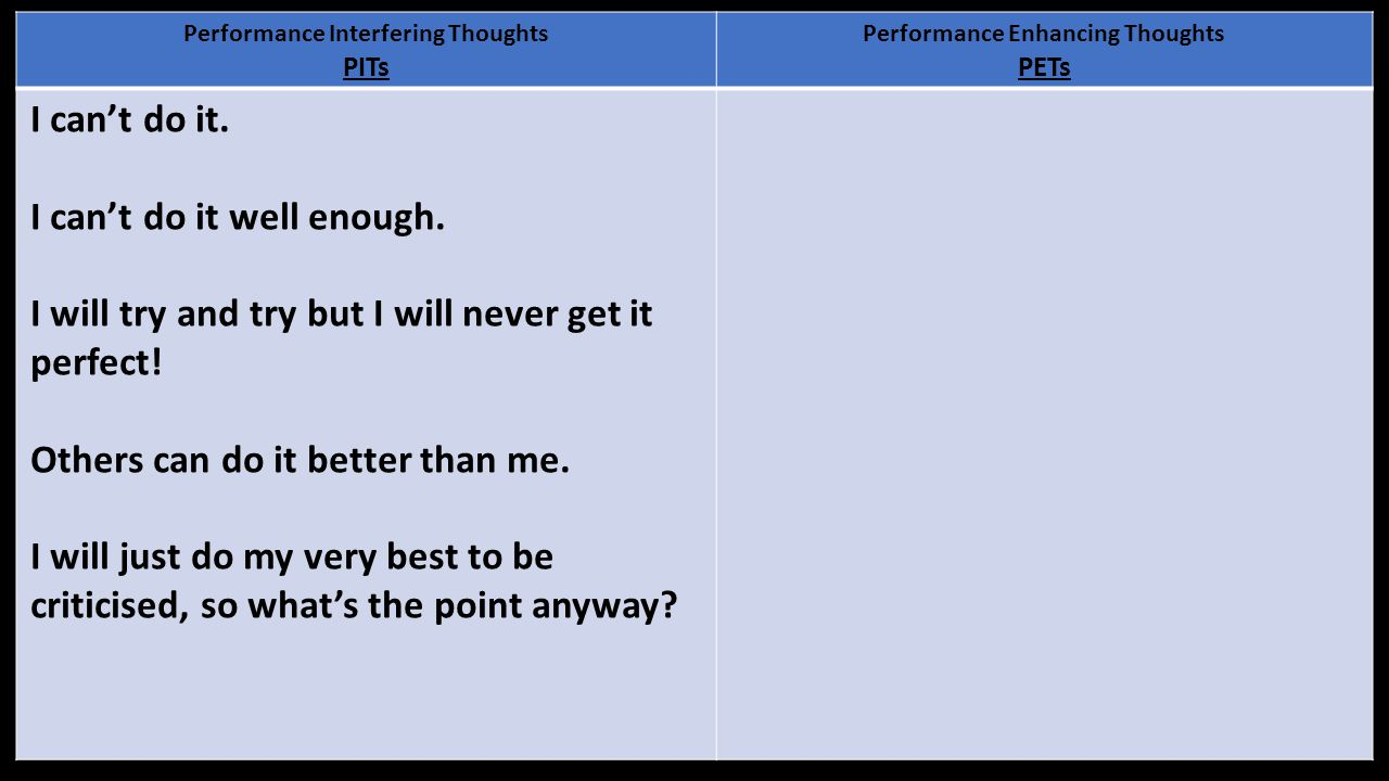 Performance Interfering Thoughts PITs Performance Enhancing Thoughts PETs I can't do it.