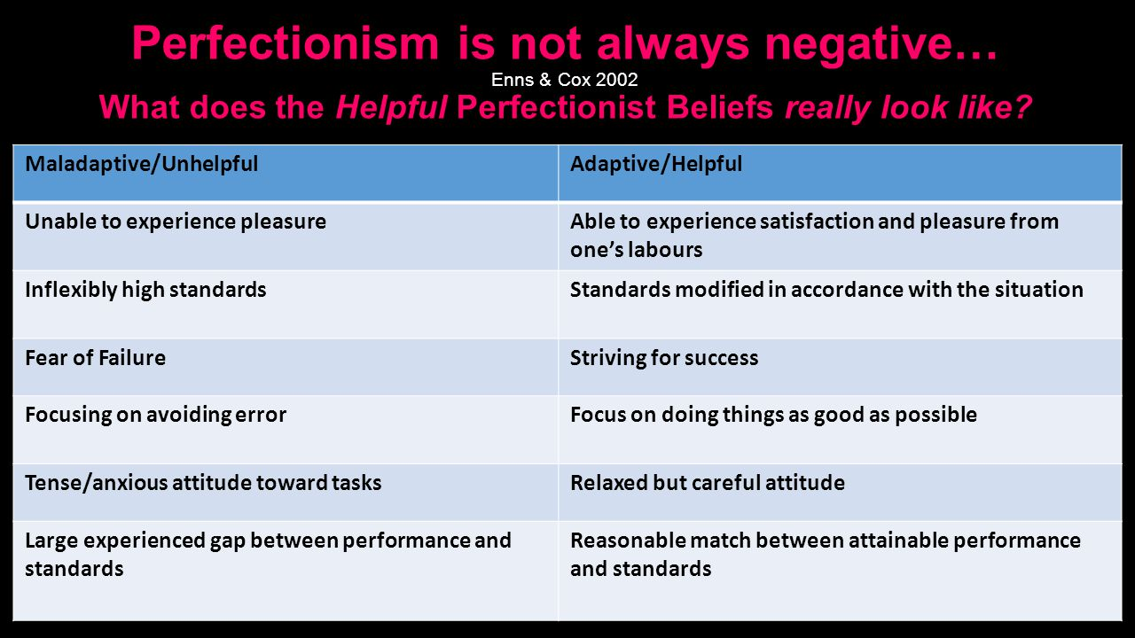 Perfectionism is not always negative… Enns & Cox 2002 What does the Helpful Perfectionist Beliefs really look like.