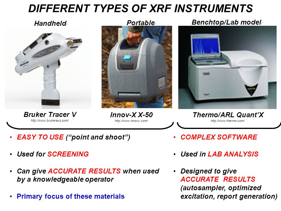 DIFFERENT TYPES OF XRF INSTRUMENTS EASY TO USE ( point and shoot ) Used for SCREENING Can give ACCURATE RESULTS when used by a knowledgeable operator Primary focus of these materials COMPLEX SOFTWARE Used in LAB ANALYSIS Designed to give ACCURATE RESULTS (autosampler, optimized excitation, report generation) Bruker Tracer V http://www.brukeraxs.com/ Thermo/ARL Quant'X http://www.thermo.com/ Innov-X X-50 http://www.innovx.com/ Handheld / Portable / Benchtop/Lab model /