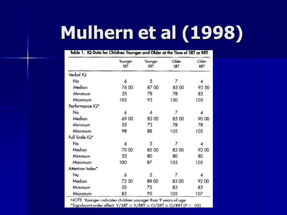 Mulhern et al (1998)
