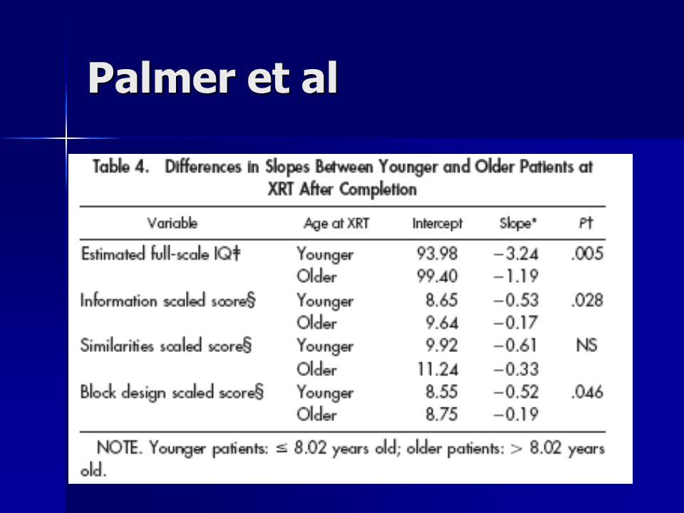Palmer et al