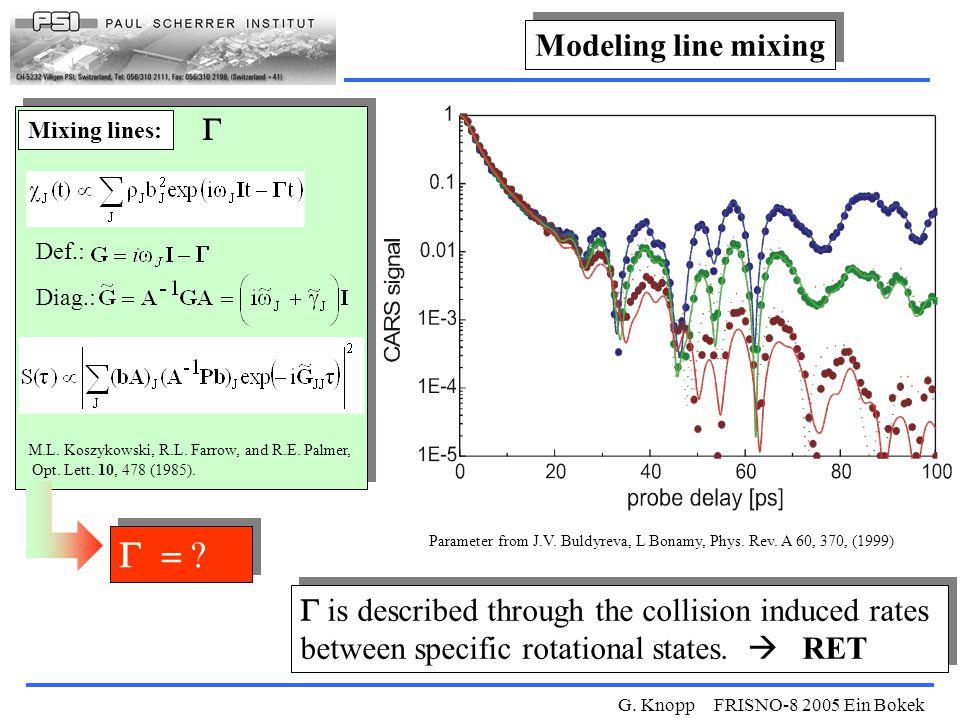 G. Knopp FRISNO-8 2005 Ein Bokek Mixing lines: Diag.: Parameter from J.V.