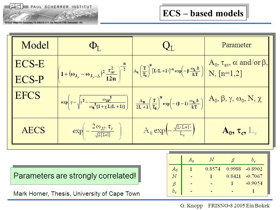 G. Knopp FRISNO-8 2005 Ein Bokek Model LL QLQL Parameter ECS-E ECS-P EFCS ECS – based models Parameters are strongly correlated! Parameters are stro