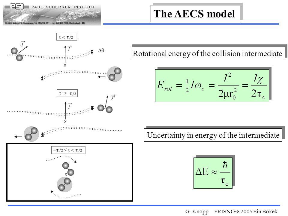 G. Knopp FRISNO-8 2005 Ein Bokek The AECS model Rotational energy of the collision intermediate Uncertainty in energy of the intermediate