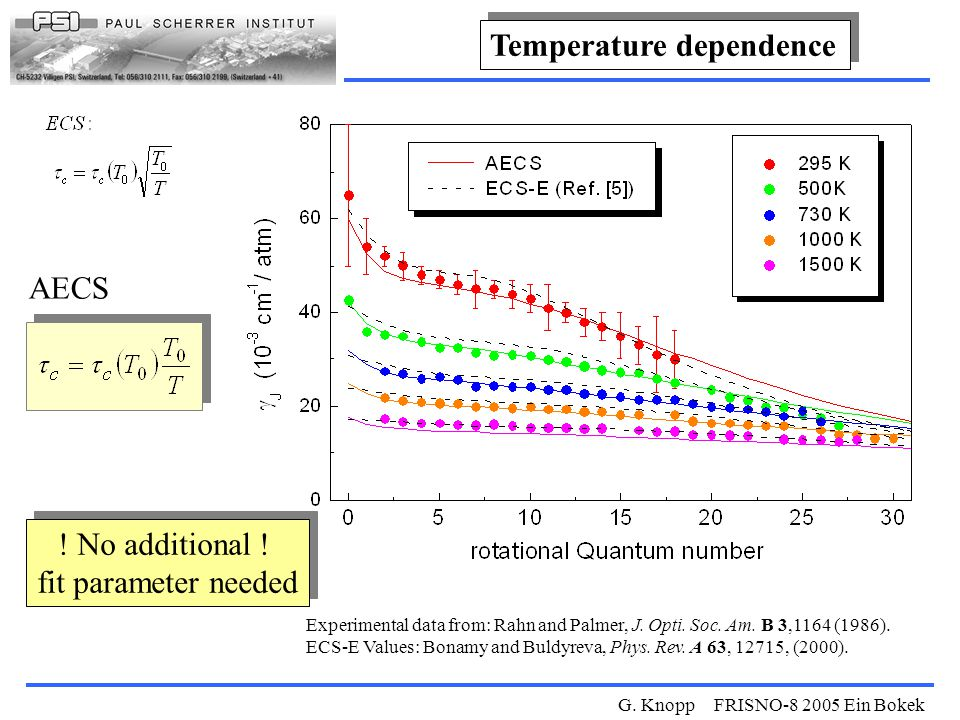 G. Knopp FRISNO-8 2005 Ein Bokek Temperature dependence Experimental data from: Rahn and Palmer, J.