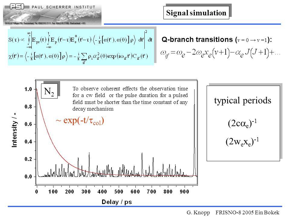 G. Knopp FRISNO-8 2005 Ein Bokek Signal simulation ~ exp(-t/  col ) N2N2 N2N2 (2c  e ) -1 (2w e x e ) -1 typical periods To observe coherent effects