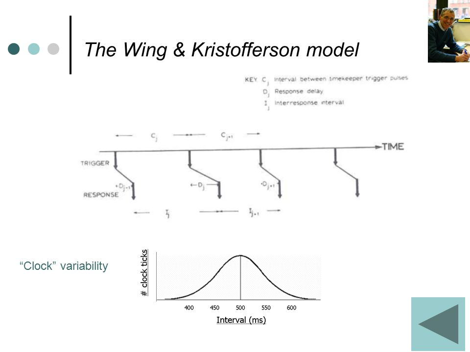 The Wing & Kristofferson model Clock variability