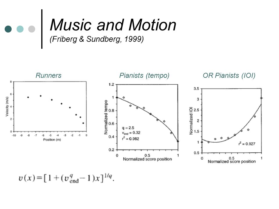 Music and Motion (Friberg & Sundberg, 1999) RunnersPianists (tempo) OR Pianists (IOI)