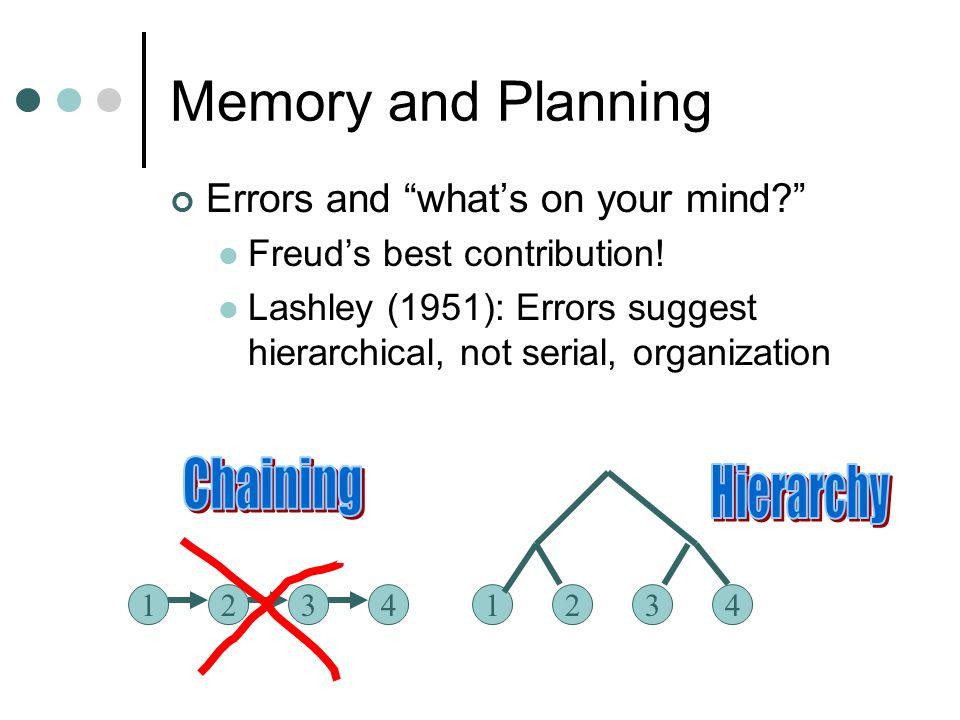 Memory and planning Serial ordering errors Target vs.