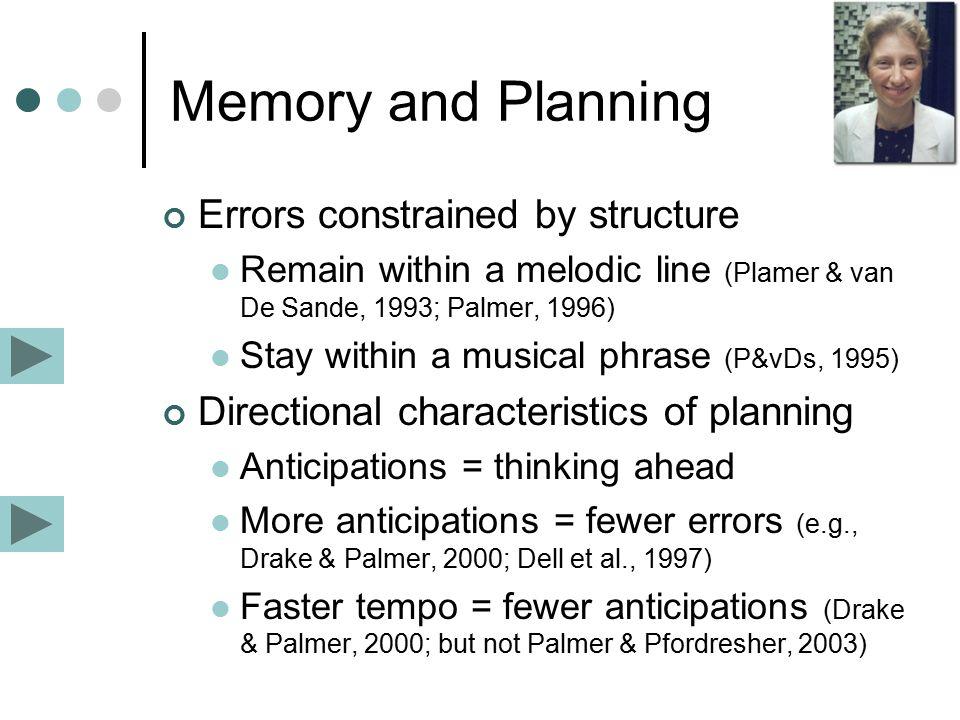Planning and structure Palmer & van de Sande, 1995 Errors move toward boundaries (but do not cross…)