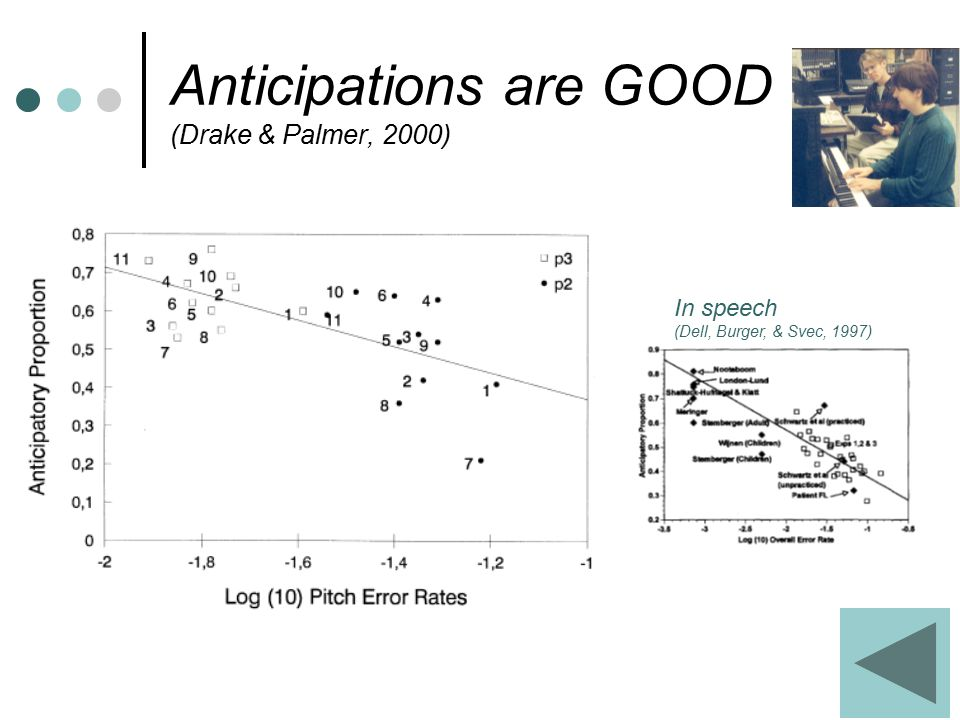 Anticipations are GOOD (Drake & Palmer, 2000) In speech (Dell, Burger, & Svec, 1997)