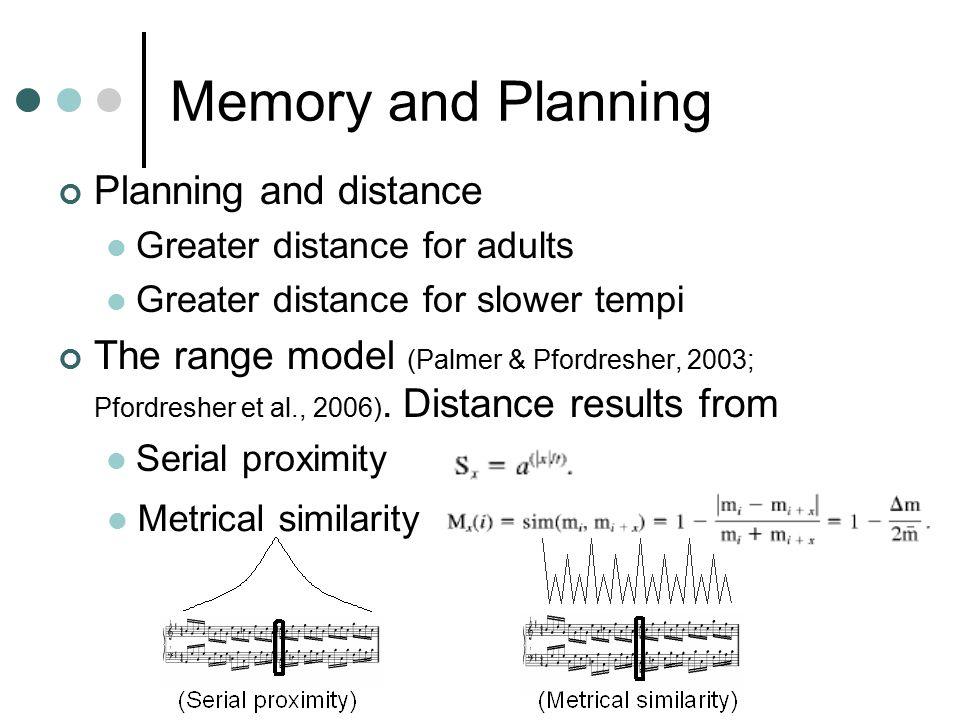 Disruption from feedback absence? Piano: Repp, 1999Voice: Mürbe et al., 2003