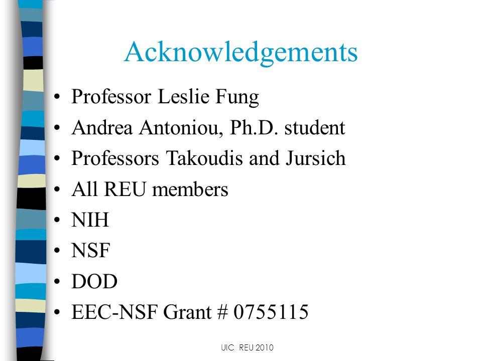 Acknowledgements Professor Leslie Fung Andrea Antoniou, Ph.D.