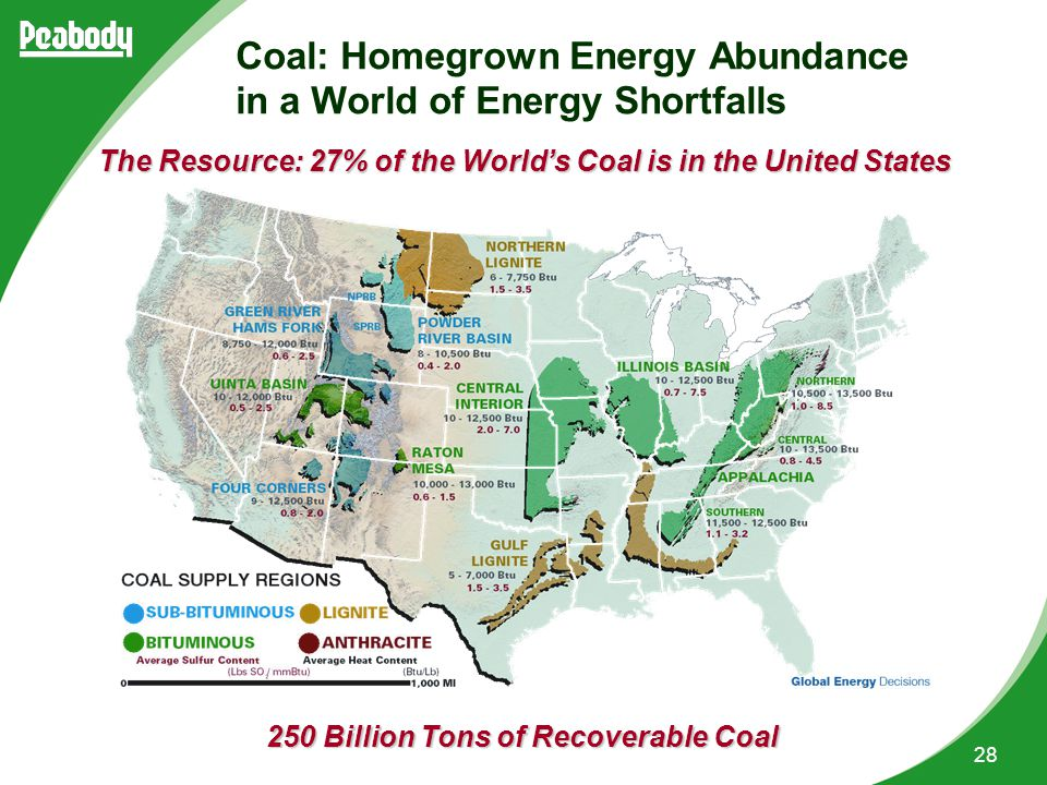 28 The Resource: 27% of the World's Coal is in the United States 250 Billion Tons of Recoverable Coal Coal: Homegrown Energy Abundance in a World of Energy Shortfalls