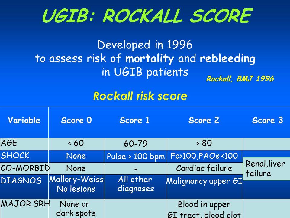 UGIB: ROCKALL SCORE Developed in 1996 to assess risk of mortality and rebleeding in UGIB patients Rockall, BMJ 1996 Rockall risk score VariableScore 0