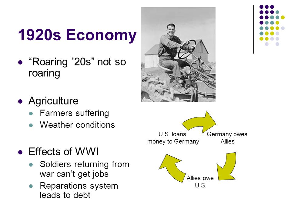 1920s Economy Roaring '20s not so roaring Agriculture Farmers suffering Weather conditions Effects of WWI Soldiers returning from war can't get jobs Reparations system leads to debt Germany owes Allies Allies owe U.S.