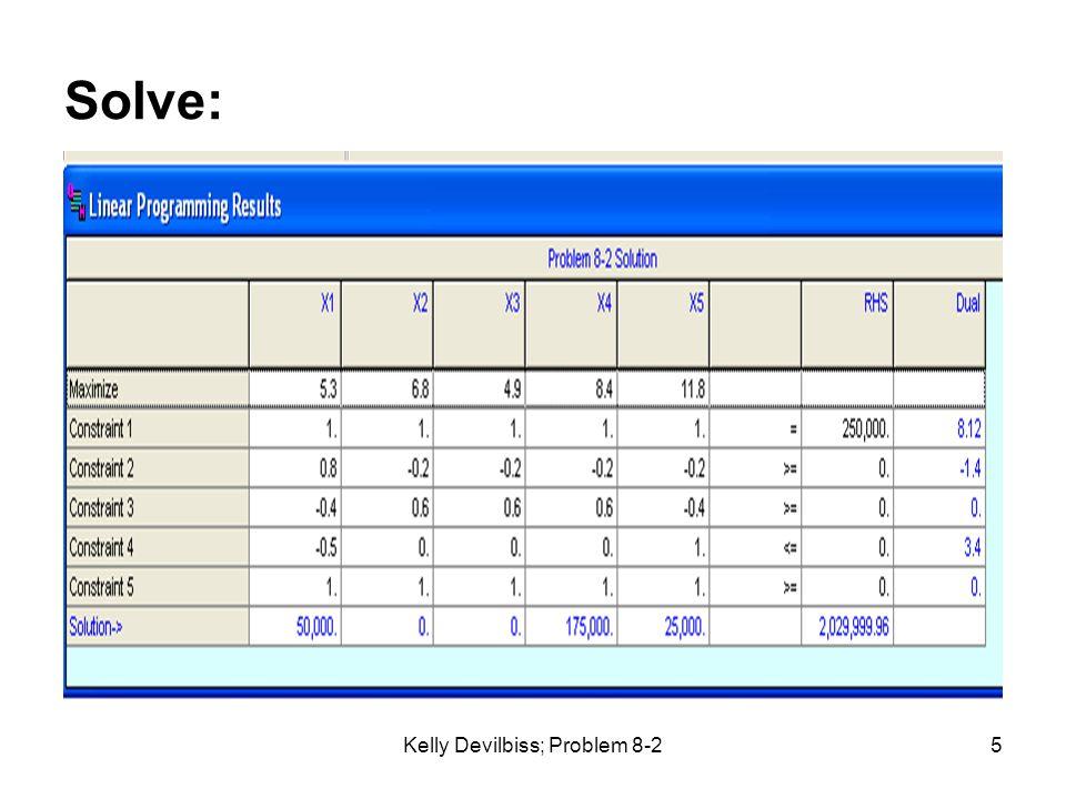 Kelly Devilbiss; Problem 8-25 Solve: