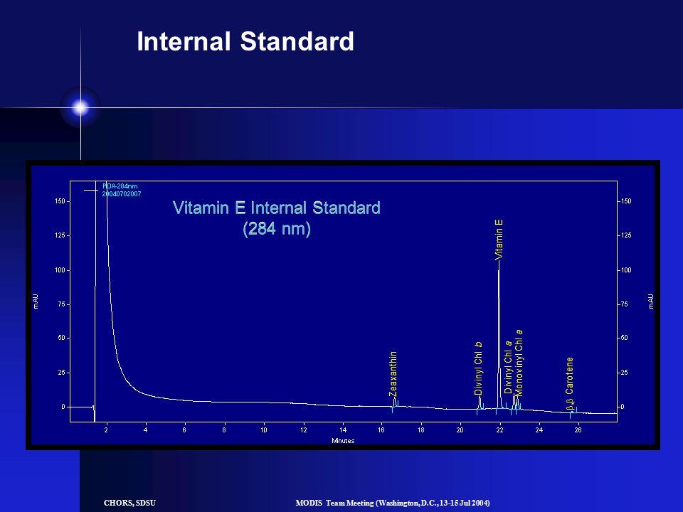 CHORS, SDSUMODIS Team Meeting (Washington, D.C., 13-15 Jul 2004) Vitamin E Internal Standard (284 nm) Zeaxanthin Divinyl Chl b Divinyl Chl a Monovinyl Chl a Vitamin E  Carotene Internal Standard