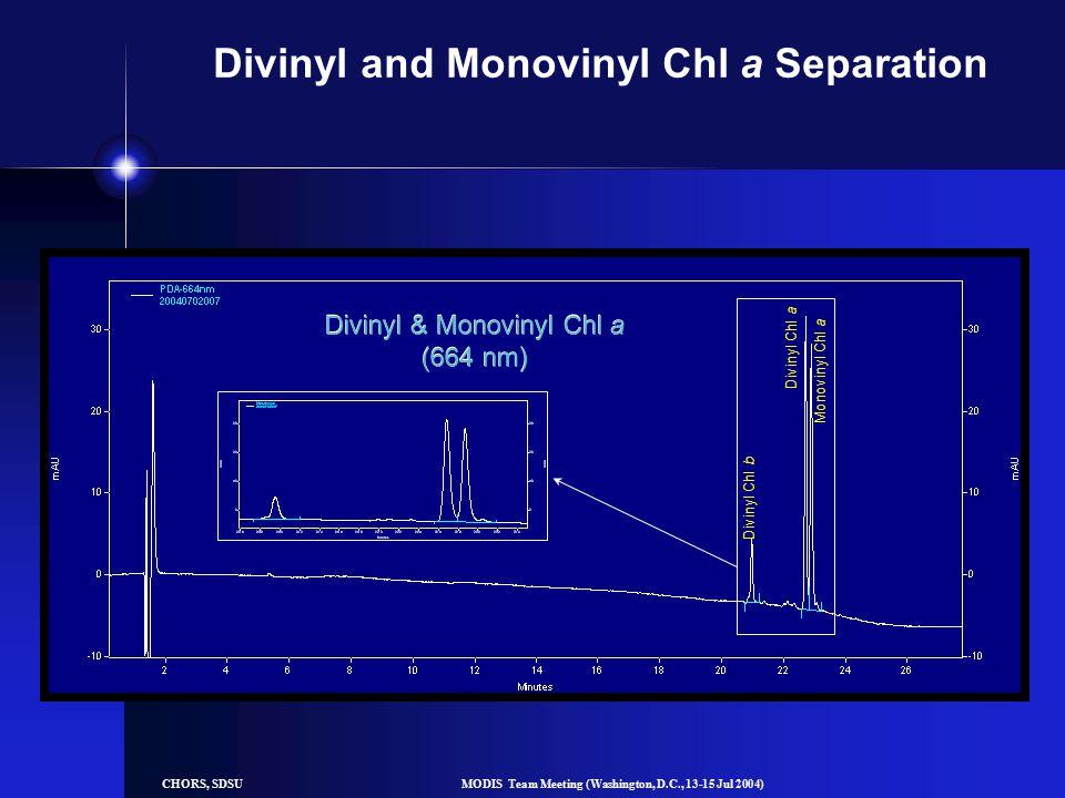 CHORS, SDSUMODIS Team Meeting (Washington, D.C., 13-15 Jul 2004) Divinyl & Monovinyl Chl a (664 nm) Divinyl Chl b Monovinyl Chl a Divinyl Chl a Divinyl and Monovinyl Chl a Separation