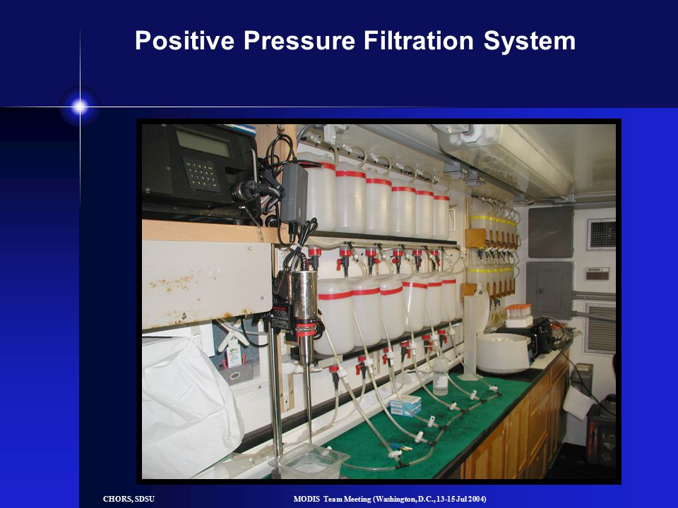 CHORS, SDSUMODIS Team Meeting (Washington, D.C., 13-15 Jul 2004) Positive Pressure Filtration System