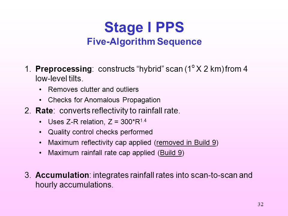 33 Stage I PPS Five-algorithm Sequence (cont.) 4.Adjustment: calibrates radar using rain gauges.