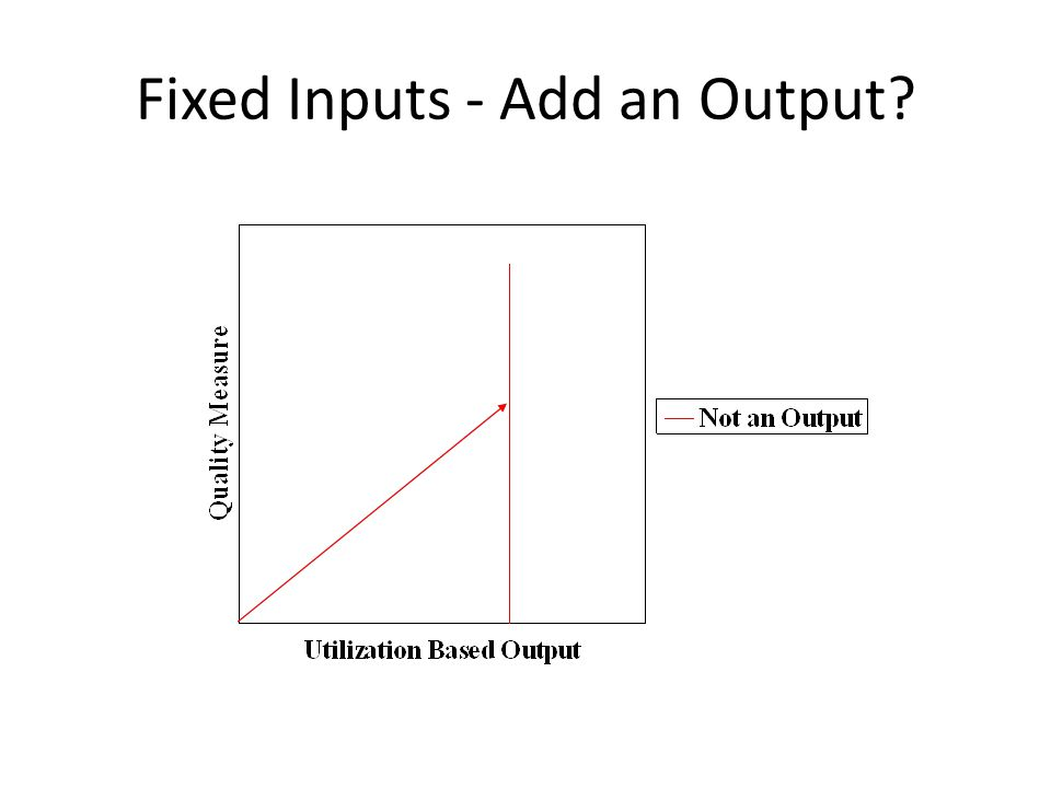 Fixed Inputs - Add an Output?