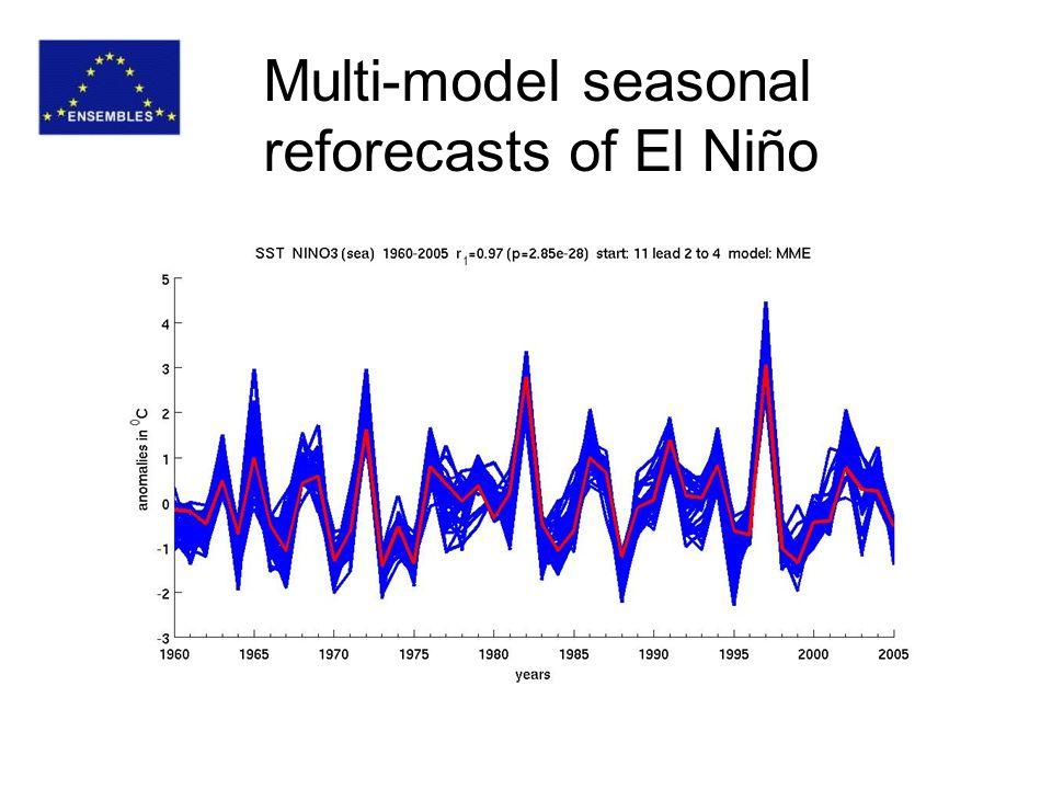 Multi-model seasonal reforecasts of El Niño