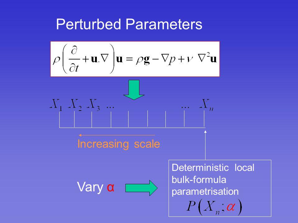 Deterministic local bulk-formula parametrisation Increasing scale Vary α Perturbed Parameters