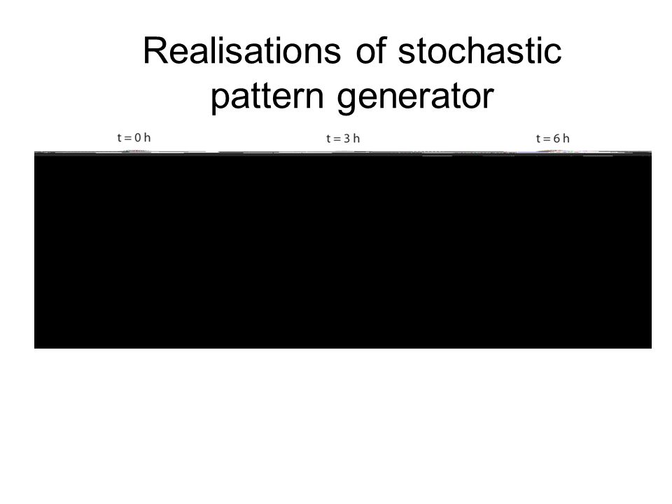 Realisations of stochastic pattern generator
