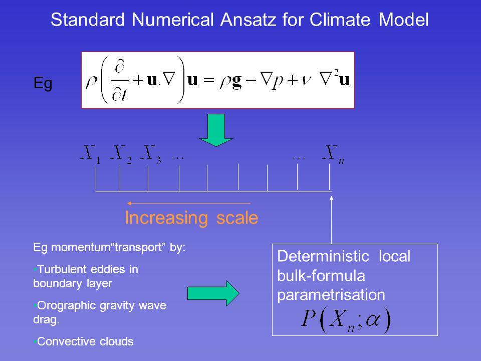 Standard Numerical Ansatz for Climate Model Deterministic local bulk-formula parametrisation Increasing scale Eg momentum transport by: Turbulent eddies in boundary layer Orographic gravity wave drag.