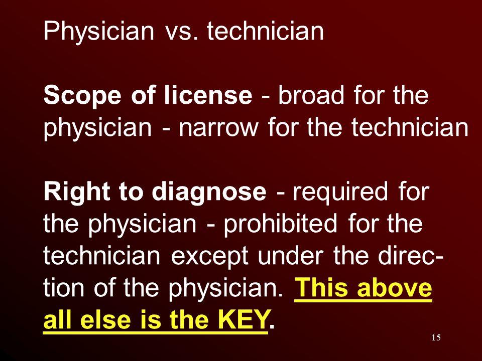 15 Physician vs.