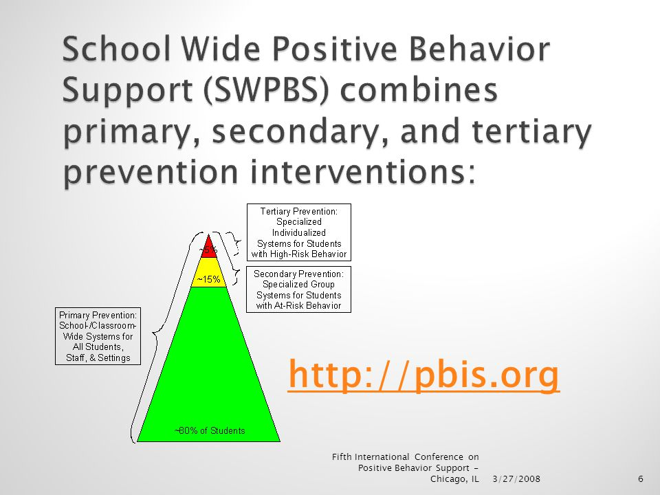 http://pbis.org 3/27/20086 Fifth International Conference on Positive Behavior Support - Chicago, IL