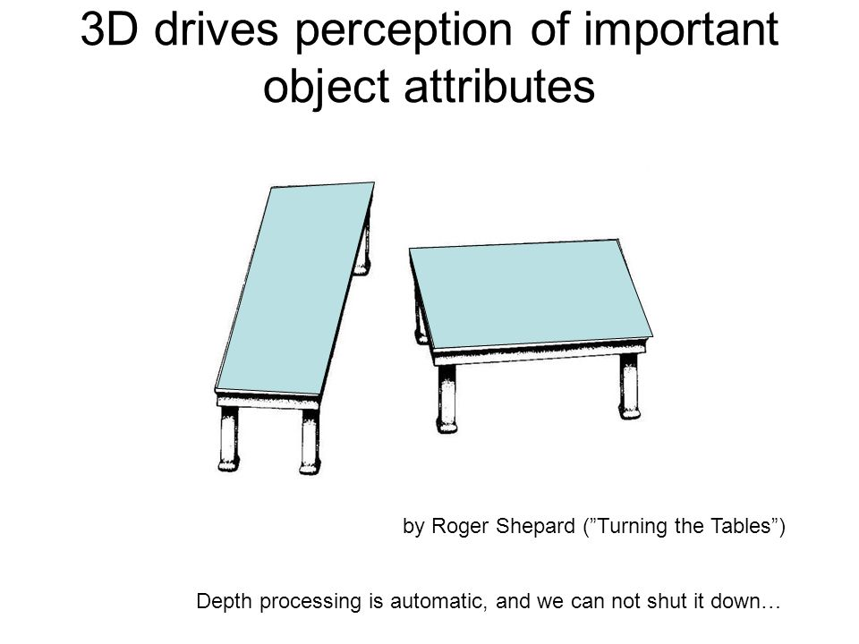 3D drives perception of important object attributes by Roger Shepard ( Turning the Tables ) Depth processing is automatic, and we can not shut it down…
