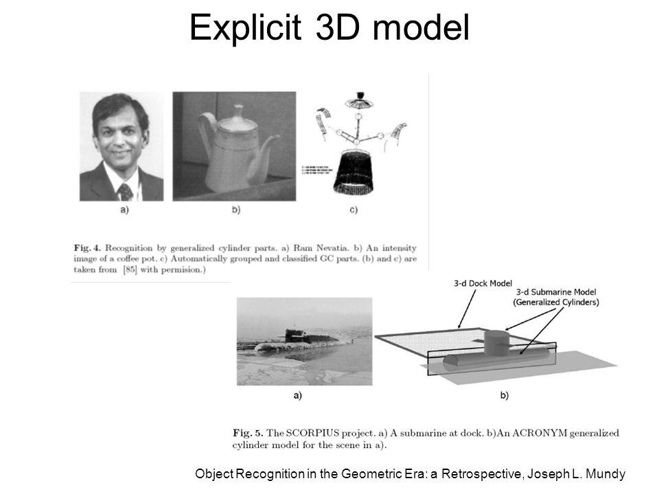 Explicit 3D model Object Recognition in the Geometric Era: a Retrospective, Joseph L. Mundy