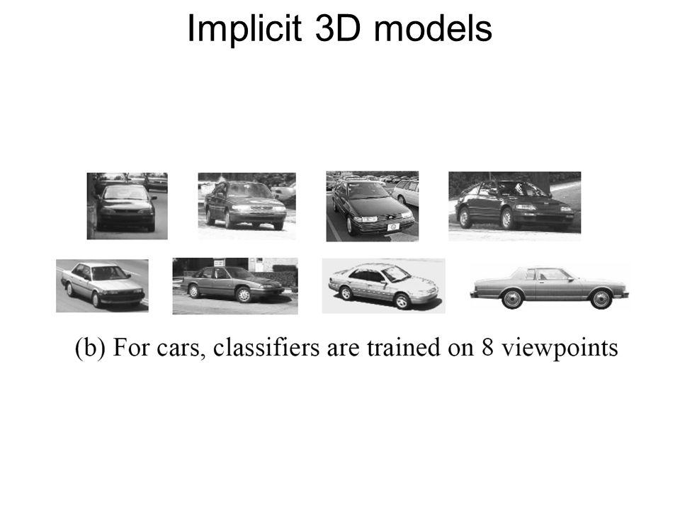 Implicit 3D models