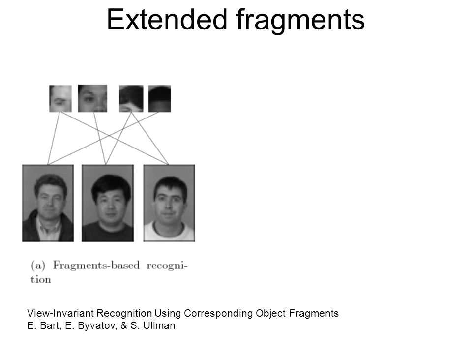 Extended fragments View-Invariant Recognition Using Corresponding Object Fragments E.