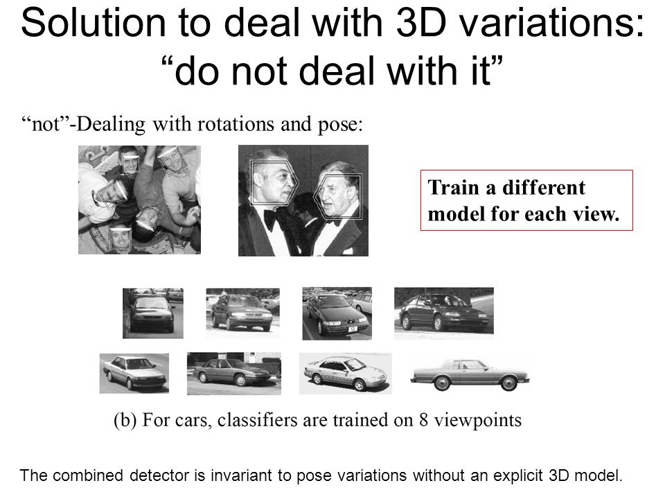 Solution to deal with 3D variations: do not deal with it not -Dealing with rotations and pose: Train a different model for each view.