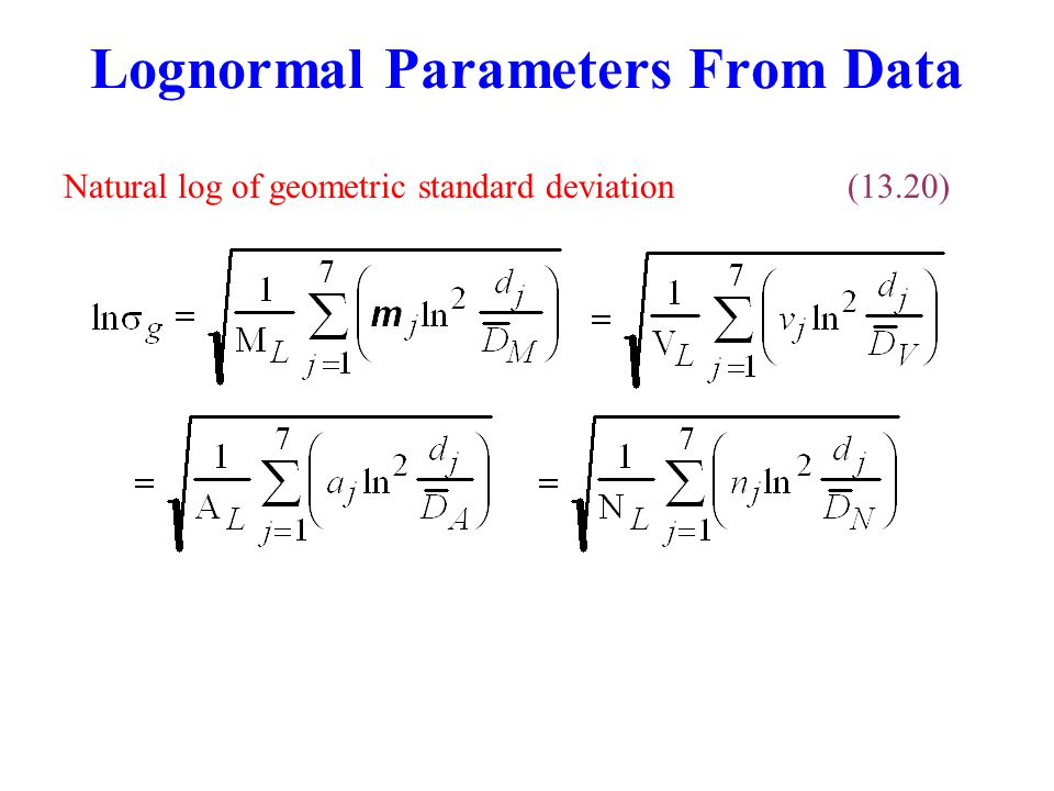 Lognormal Parameters From Data Natural log of geometric standard deviation(13.20)
