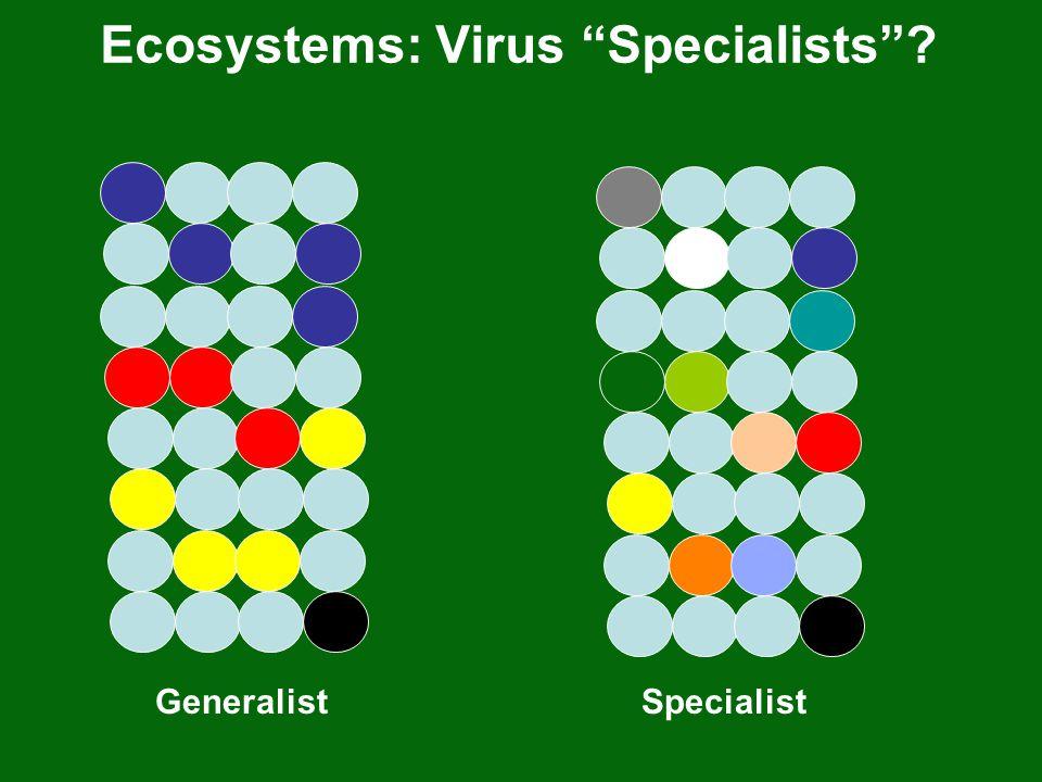 """Ecosystems: Virus """"Specialists""""? Generalist Specialist"""