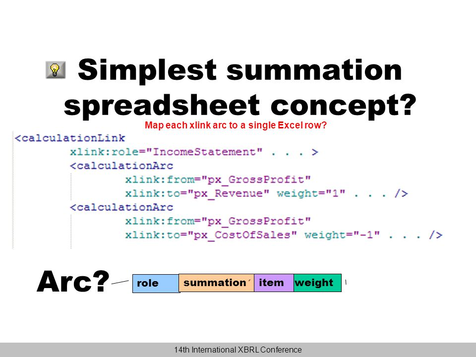 Simplest summation spreadsheet concept. role summationweightitem Arc.