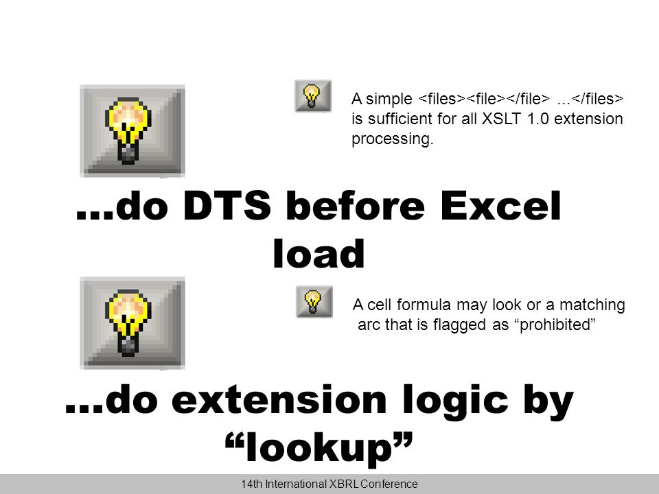 …do DTS before Excel load...do extension logic by lookup A simple...