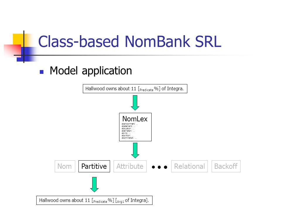 Class-based NomBank SRL Model application Hallwood owns about 11 [ Predicate %] of Integra. NomLex abandonment: … abatement: … abduction: … aberration