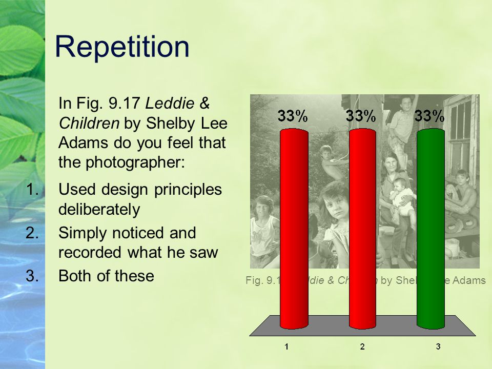 Repetition In Fig.