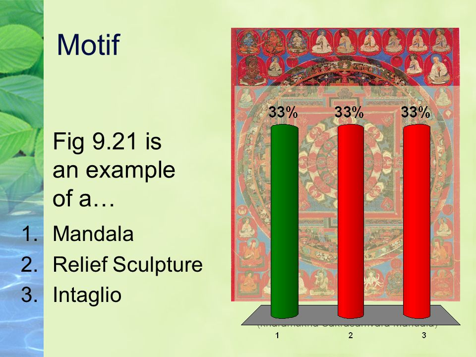 Motif 1.Mandala 2.Relief Sculpture 3.Intaglio Fig 9.21 is an example of a… Fig.