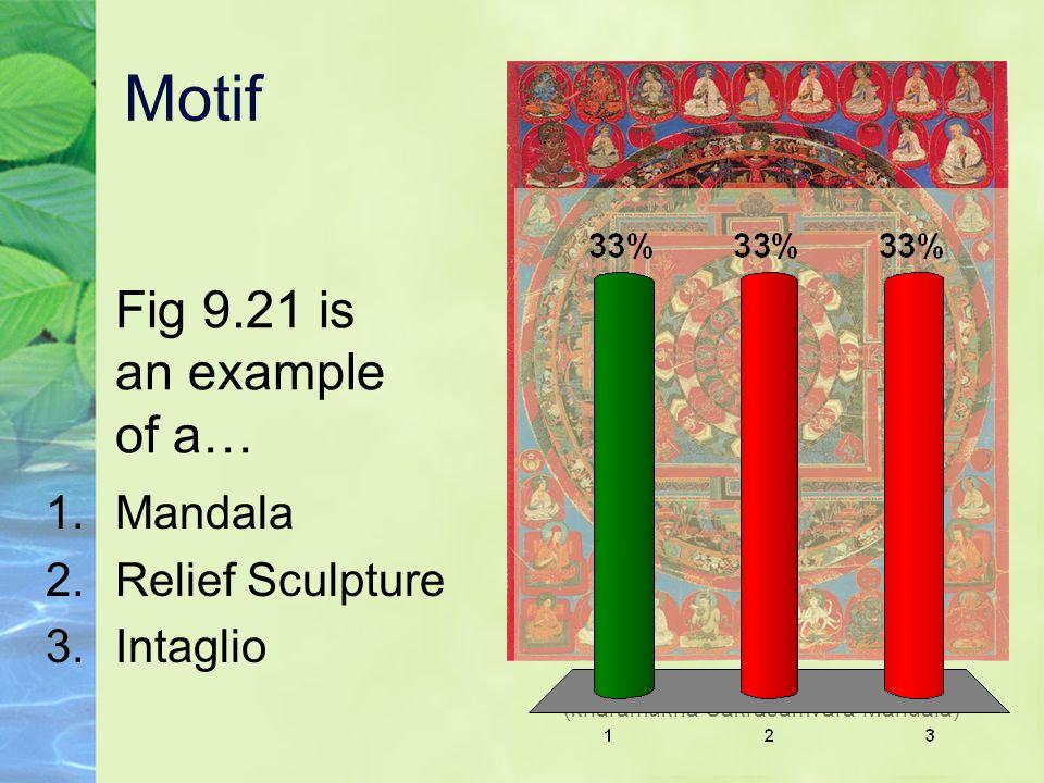 Motif 1.Mandala 2.Relief Sculpture 3.Intaglio Fig 9.21 is an example of a… Fig. 9.21 Mandala of Samvara (kharamukha Cakrasamvara Mandala)
