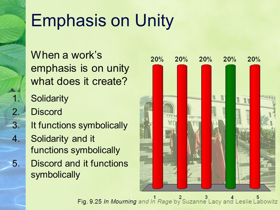 Emphasis on Unity When a work's emphasis is on unity what does it create.