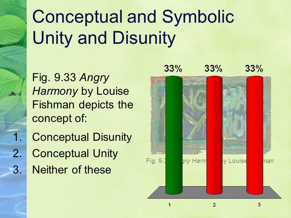 Conceptual and Symbolic Unity and Disunity 1.Conceptual Disunity 2.Conceptual Unity 3.Neither of these Fig.